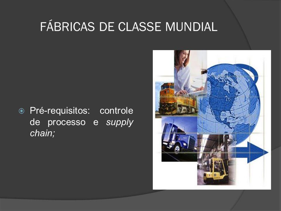 FÁBRICAS DE CLASSE MUNDIAL Pré-requisitos: controle de processo e supply chain;