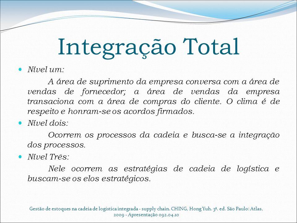 Integração Total Nível um: A área de suprimento da empresa conversa com a área de vendas de fornecedor; a área de vendas da empresa transaciona com a