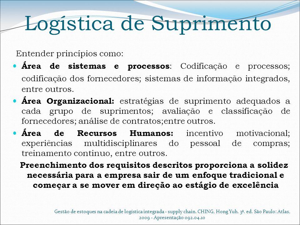 Logística de Suprimento Entender princípios como: Área de sistemas e processos : Codificação e processos; codificação dos fornecedores; sistemas de in