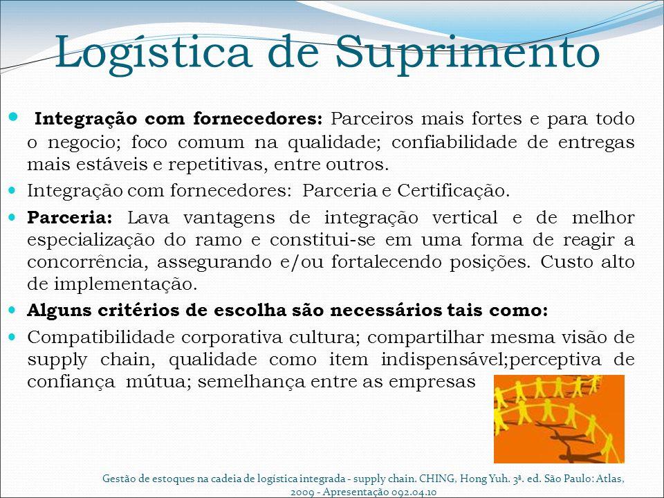 Logística de Suprimento Integração com fornecedores: Parceiros mais fortes e para todo o negocio; foco comum na qualidade; confiabilidade de entregas