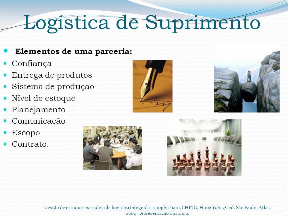 Logística de Suprimento Elementos de uma parceria: Confiança Entrega de produtos Sistema de produção Nível de estoque Planejamento Comunicação Escopo
