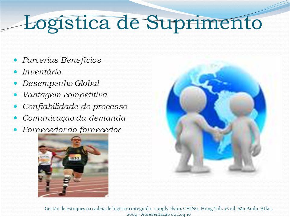 Logística de Suprimento Parcerias Benefícios Inventário Desempenho Global Vantagem competitiva Confiabilidade do processo Comunicação da demanda Forne