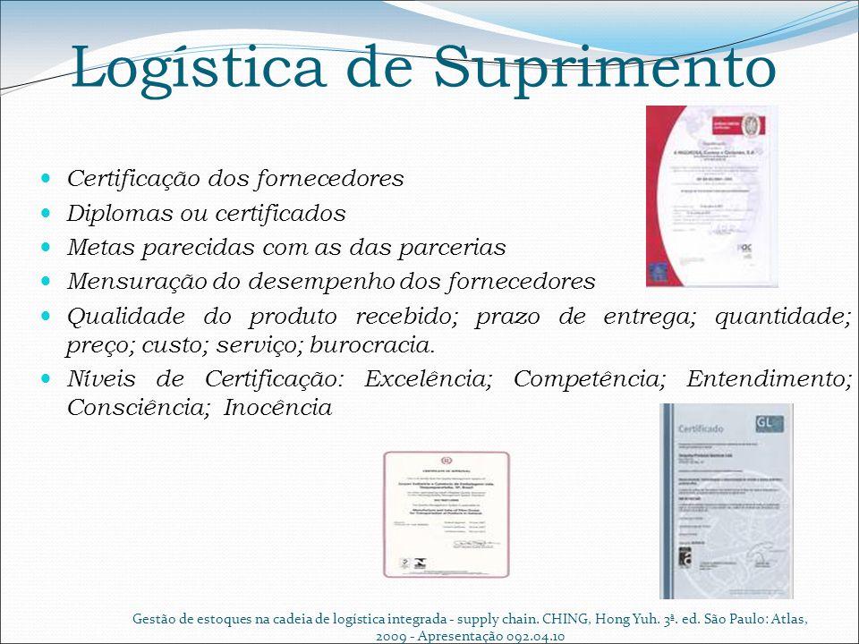Logística de Suprimento Certificação dos fornecedores Diplomas ou certificados Metas parecidas com as das parcerias Mensuração do desempenho dos forne