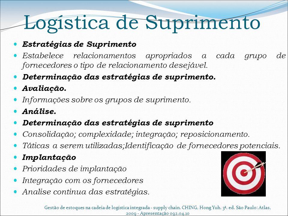 Logística de Suprimento Estratégias de Suprimento Estabelece relacionamentos apropriados a cada grupo de fornecedores o tipo de relacionamento desejáv