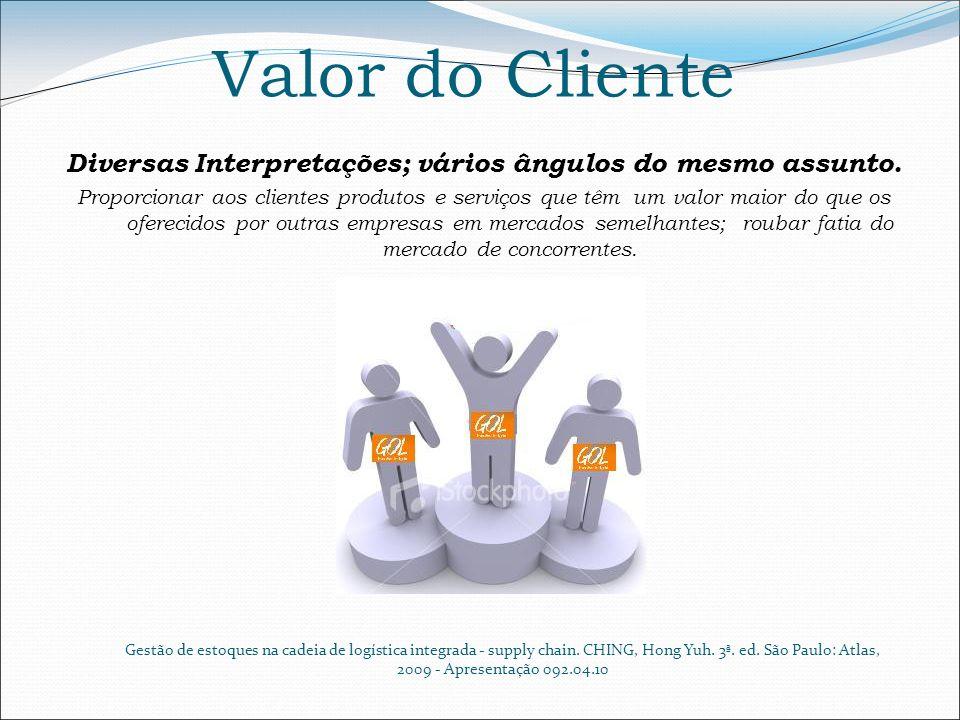 Valor do Cliente Diversas Interpretações; vários ângulos do mesmo assunto. Proporcionar aos clientes produtos e serviços que têm um valor maior do que