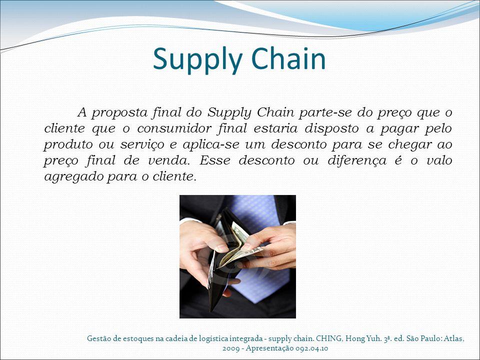 Supply Chain A proposta final do Supply Chain parte-se do preço que o cliente que o consumidor final estaria disposto a pagar pelo produto ou serviço