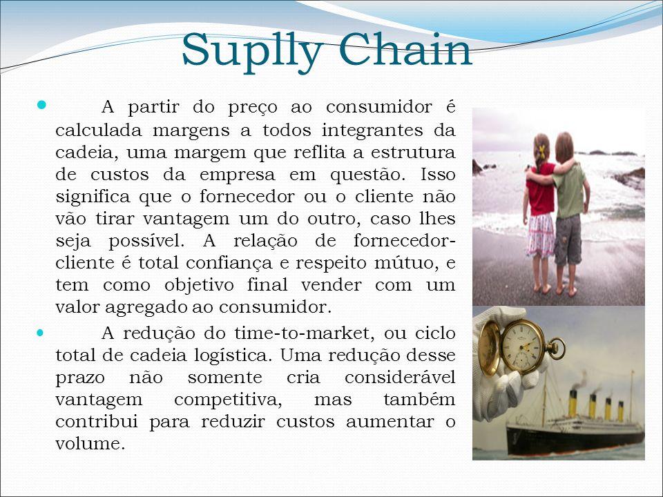 Suplly Chain A partir do preço ao consumidor é calculada margens a todos integrantes da cadeia, uma margem que reflita a estrutura de custos da empres