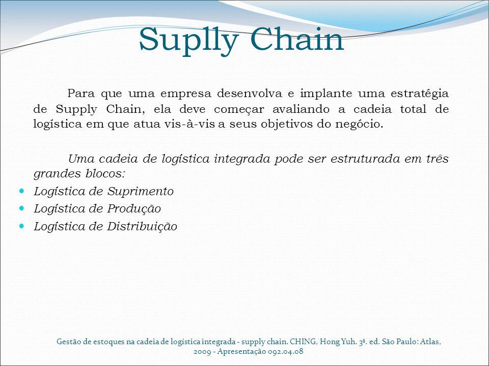 Suplly Chain Para que uma empresa desenvolva e implante uma estratégia de Supply Chain, ela deve começar avaliando a cadeia total de logística em que