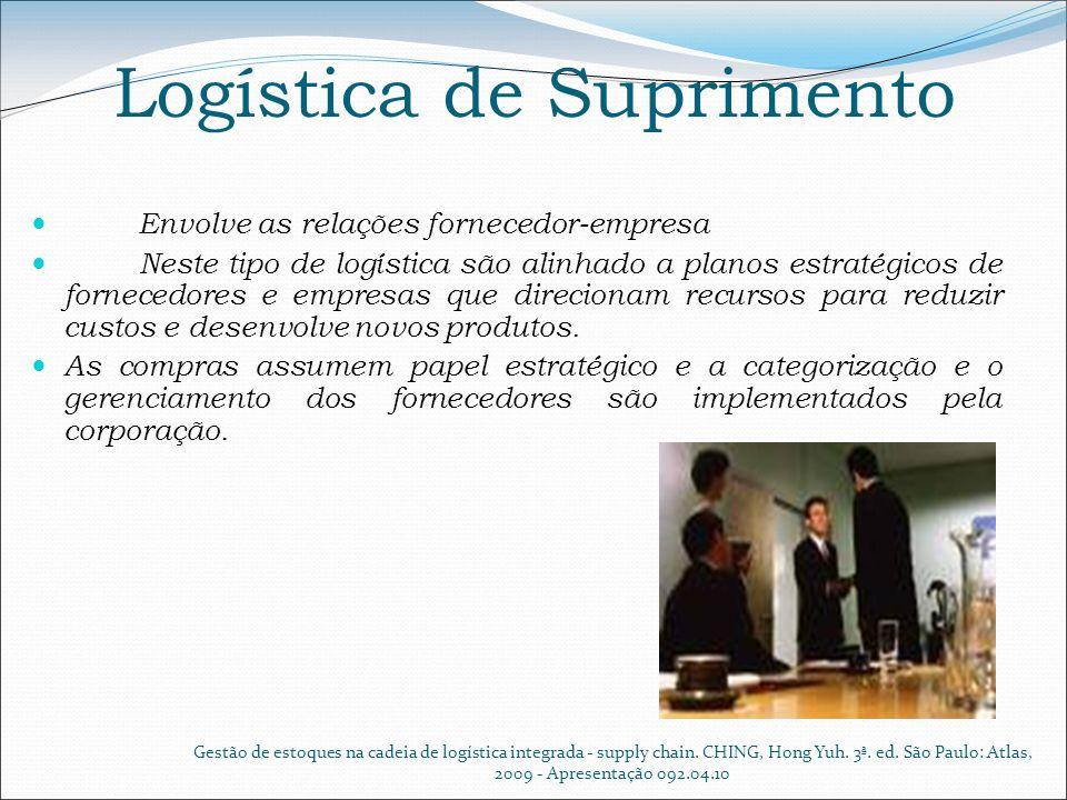 Logística de Suprimento Envolve as relações fornecedor-empresa Neste tipo de logística são alinhado a planos estratégicos de fornecedores e empresas q