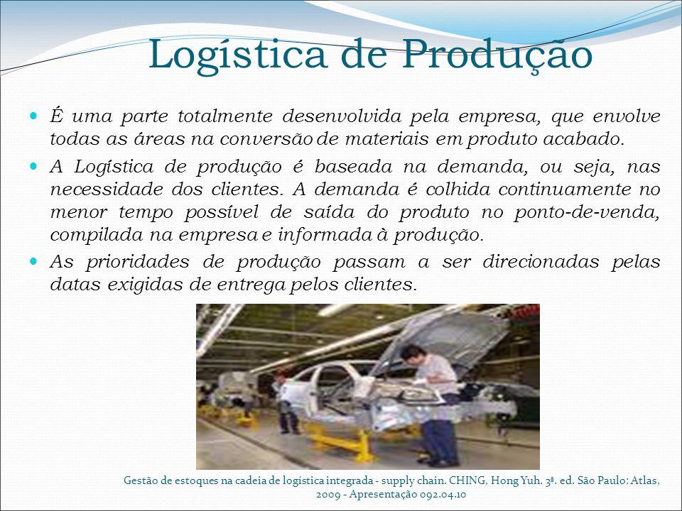 Logística de Produção É uma parte totalmente desenvolvida pela empresa, que envolve todas as áreas na conversão de materiais em produto acabado. A Log