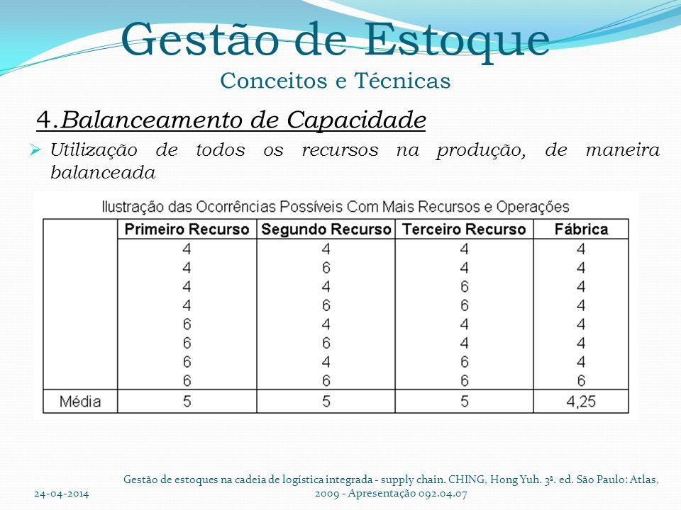 Gestão de Estoque Conceitos e Técnicas 4. Balanceamento de Capacidade Utilização de todos os recursos na produção, de maneira balanceada 24-04-2014 Ge