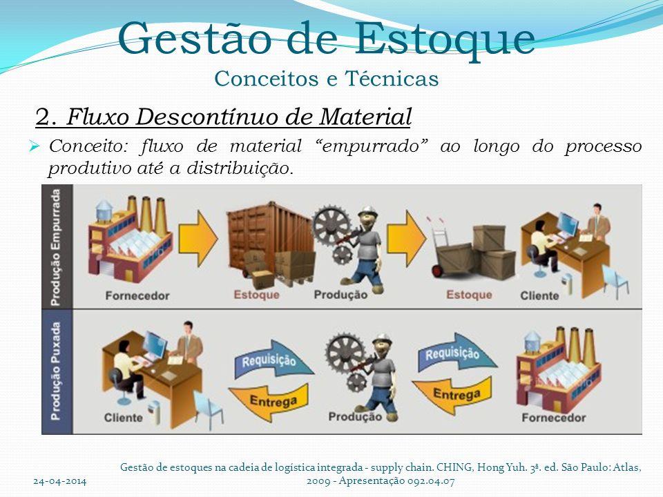 Gestão de Estoque Conceitos e Técnicas 2. Fluxo Descontínuo de Material Conceito: fluxo de material empurrado ao longo do processo produtivo até a dis