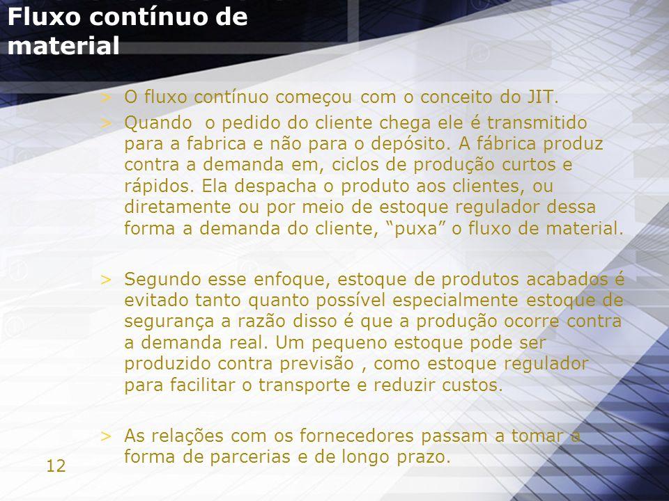 12 Fluxo contínuo de material >O fluxo contínuo começou com o conceito do JIT. >Quando o pedido do cliente chega ele é transmitido para a fabrica e nã