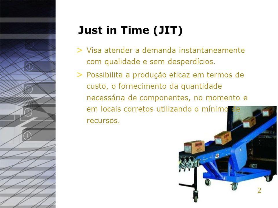 2 Just in Time (JIT) > Visa atender a demanda instantaneamente com qualidade e sem desperdícios. > Possibilita a produção eficaz em termos de custo, o