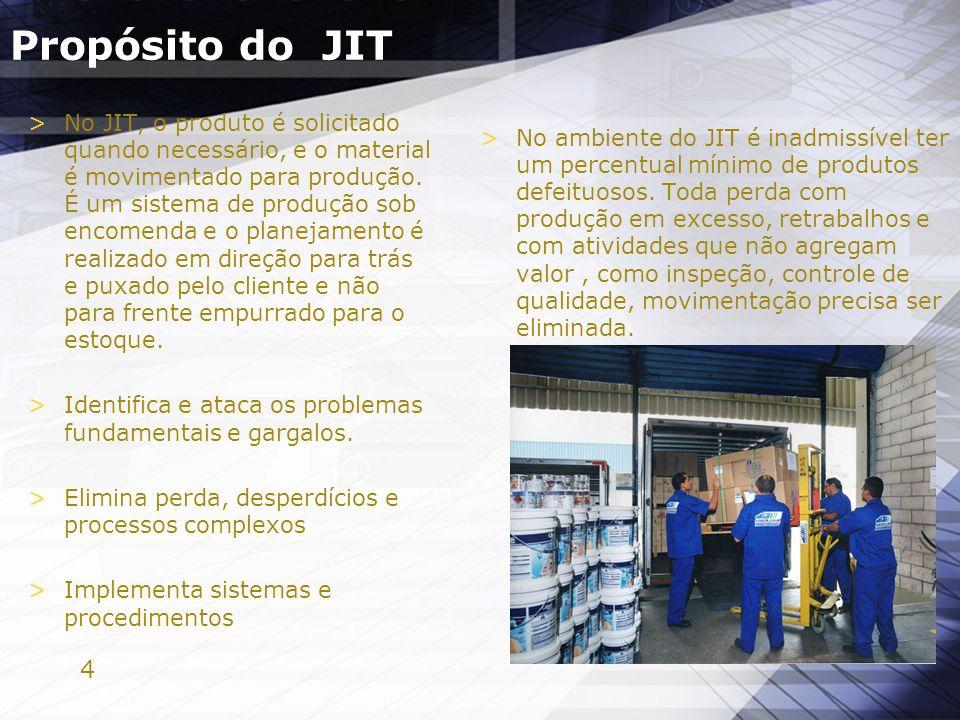 4 Propósito do JIT >No JIT, o produto é solicitado quando necessário, e o material é movimentado para produção. É um sistema de produção sob encomenda