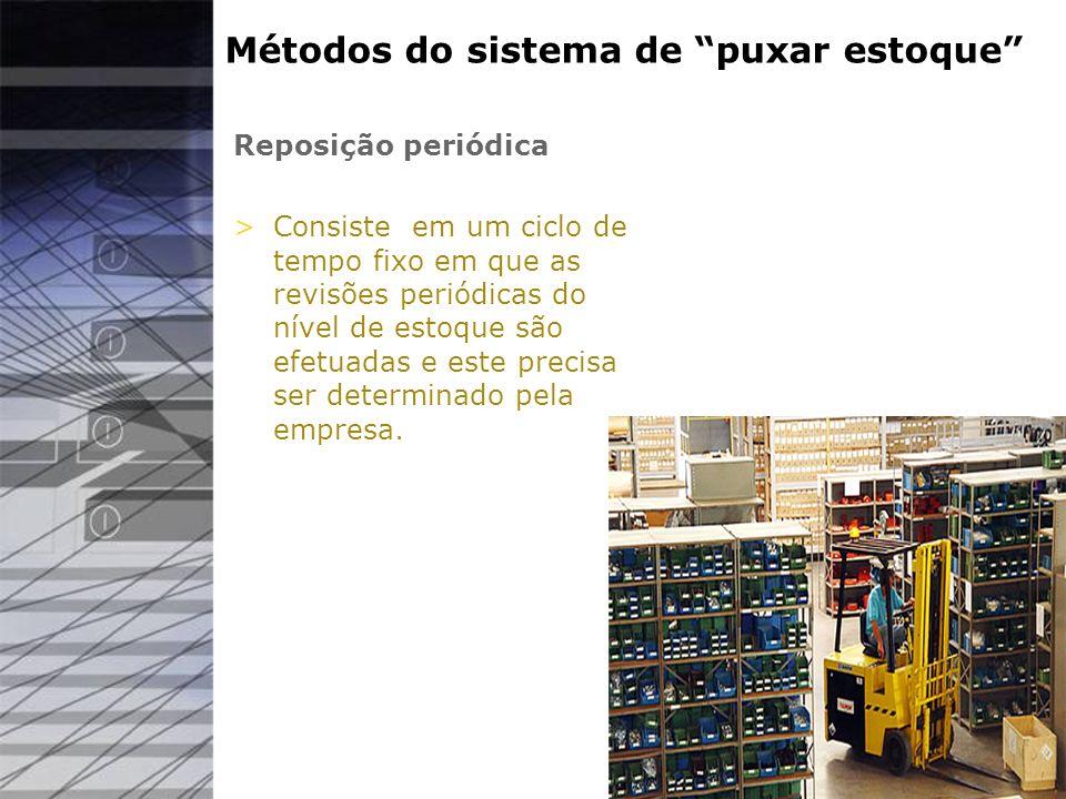 Métodos do sistema de puxar estoque Reposição periódica >Consiste em um ciclo de tempo fixo em que as revisões periódicas do nível de estoque são efet