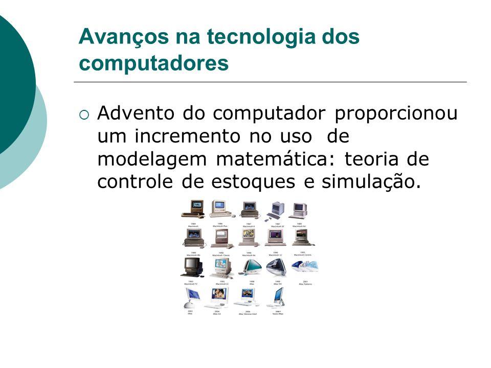 Avanços na tecnologia dos computadores Advento do computador proporcionou um incremento no uso de modelagem matemática: teoria de controle de estoques
