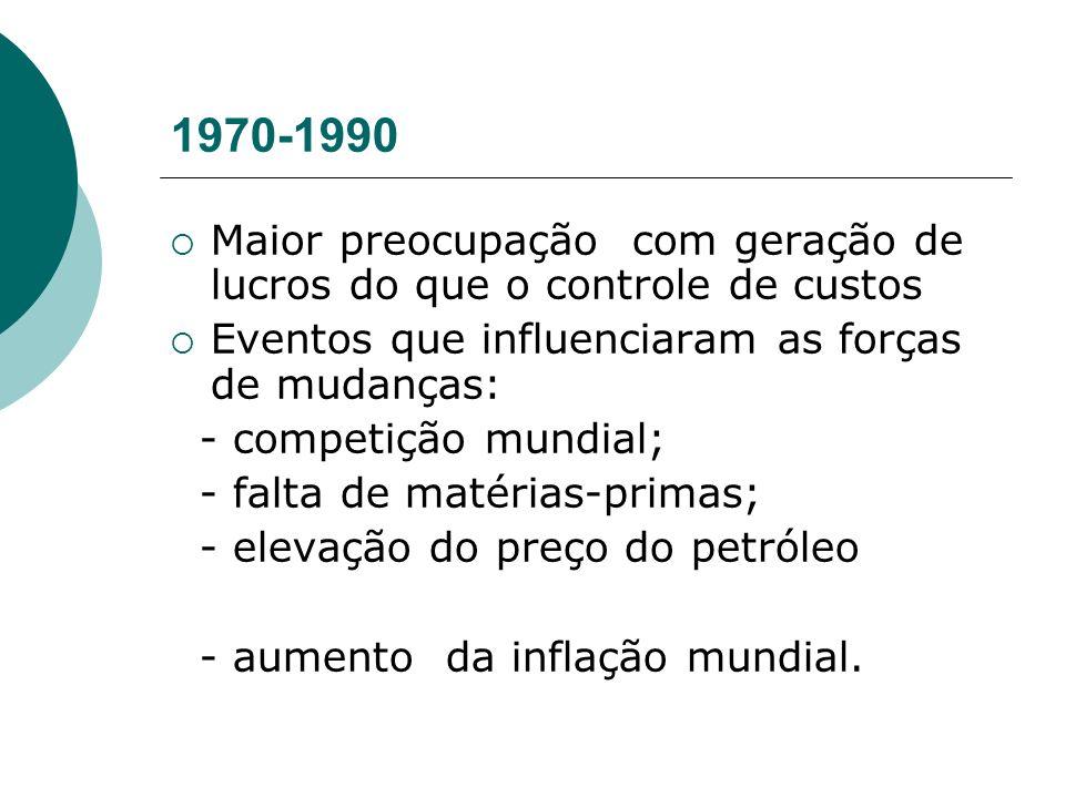 1970-1990 Maior preocupação com geração de lucros do que o controle de custos Eventos que influenciaram as forças de mudanças: - competição mundial; -