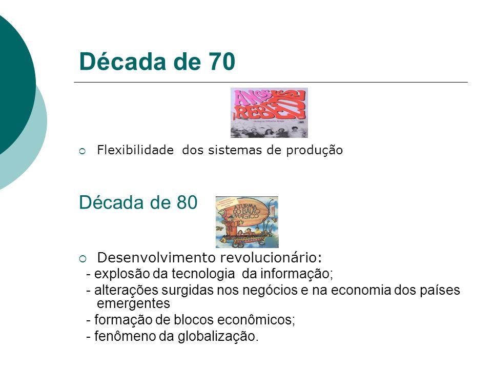 Década de 70 Flexibilidade dos sistemas de produção Década de 80 Desenvolvimento revolucionário: - explosão da tecnologia da informação; - alterações