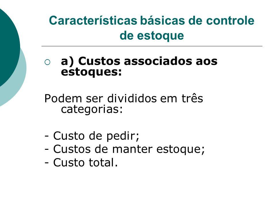 Características básicas de controle de estoque a) Custos associados aos estoques: Podem ser divididos em três categorias: - Custo de pedir; - Custos d