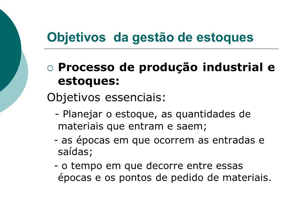 Objetivos da gestão de estoques Processo de produção industrial e estoques: Objetivos essenciais: - Planejar o estoque, as quantidades de materiais qu