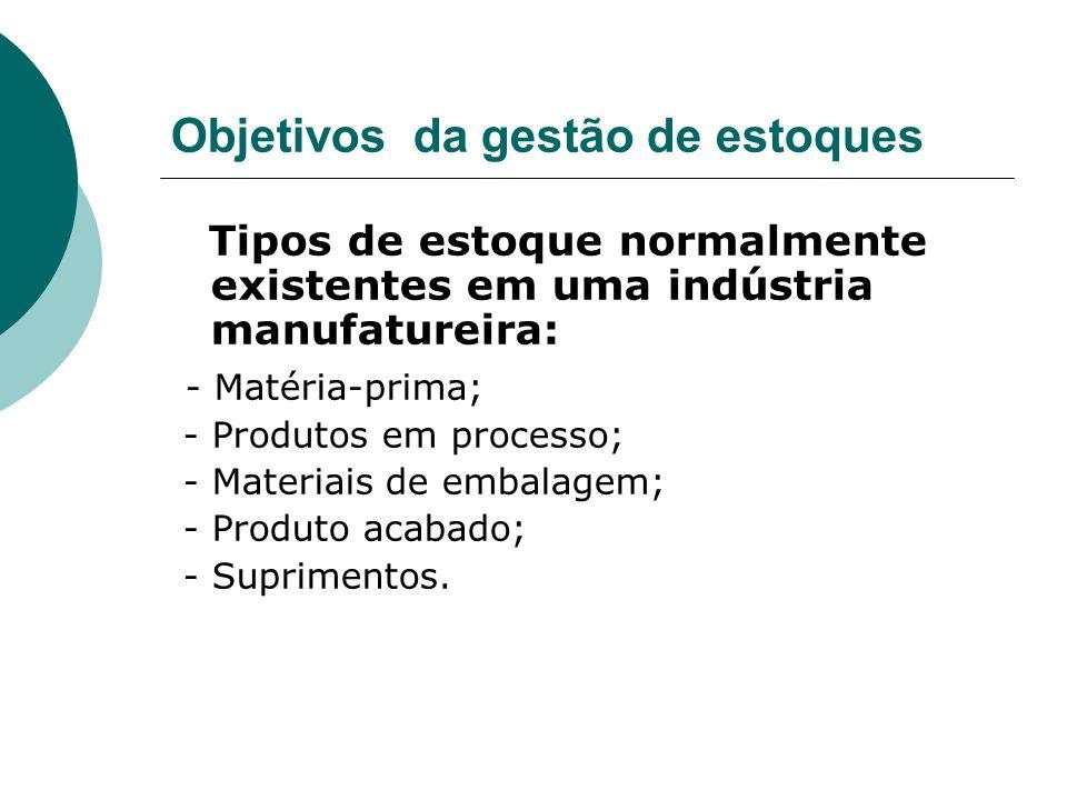Objetivos da gestão de estoques Tipos de estoque normalmente existentes em uma indústria manufatureira: - Matéria-prima; - Produtos em processo; - Mat