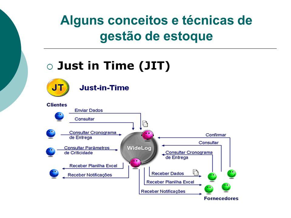 Alguns conceitos e técnicas de gestão de estoque Just in Time (JIT)