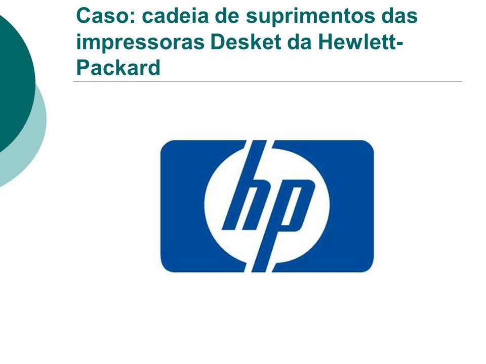 Caso: cadeia de suprimentos das impressoras Desket da Hewlett- Packard