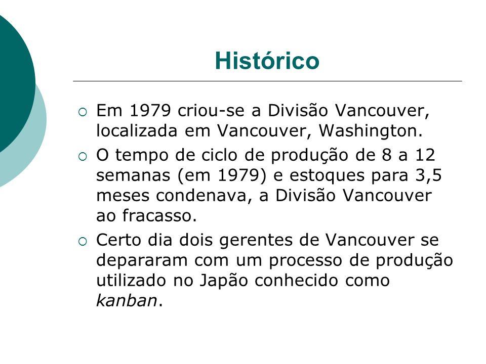Histórico Em 1979 criou-se a Divisão Vancouver, localizada em Vancouver, Washington. O tempo de ciclo de produção de 8 a 12 semanas (em 1979) e estoqu