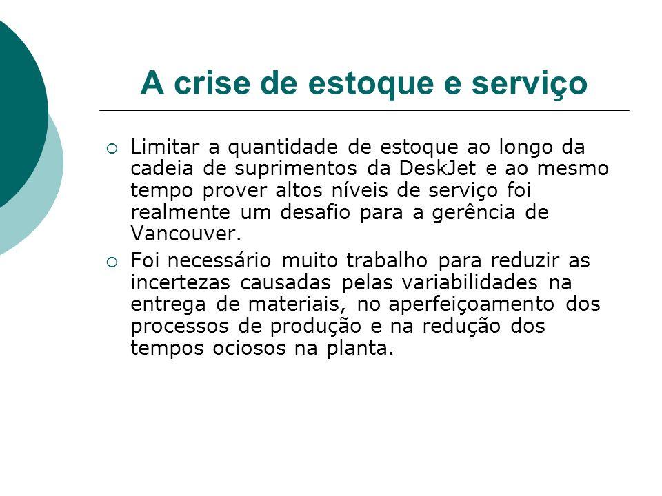 A crise de estoque e serviço Limitar a quantidade de estoque ao longo da cadeia de suprimentos da DeskJet e ao mesmo tempo prover altos níveis de serv
