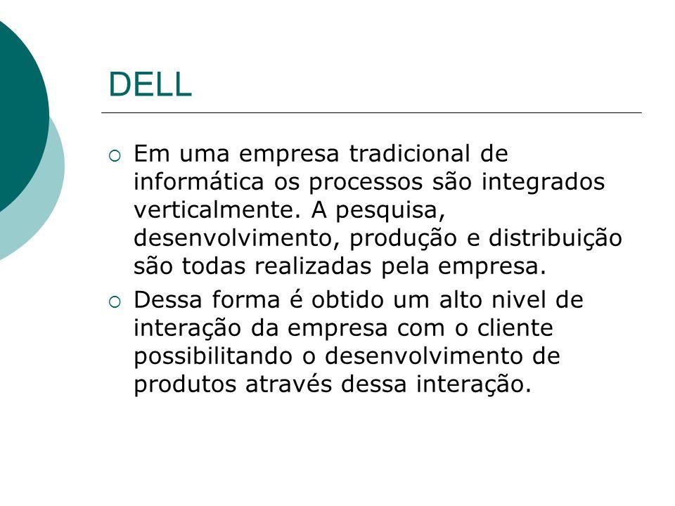 DELL Em uma empresa tradicional de informática os processos são integrados verticalmente. A pesquisa, desenvolvimento, produção e distribuição são tod