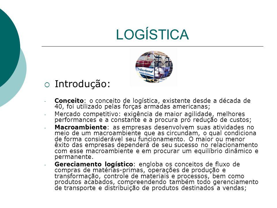 LOGÍSTICA Introdução: - Conceito: o conceito de logística, existente desde a década de 40, foi utilizado pelas forças armadas americanas; - Mercado co