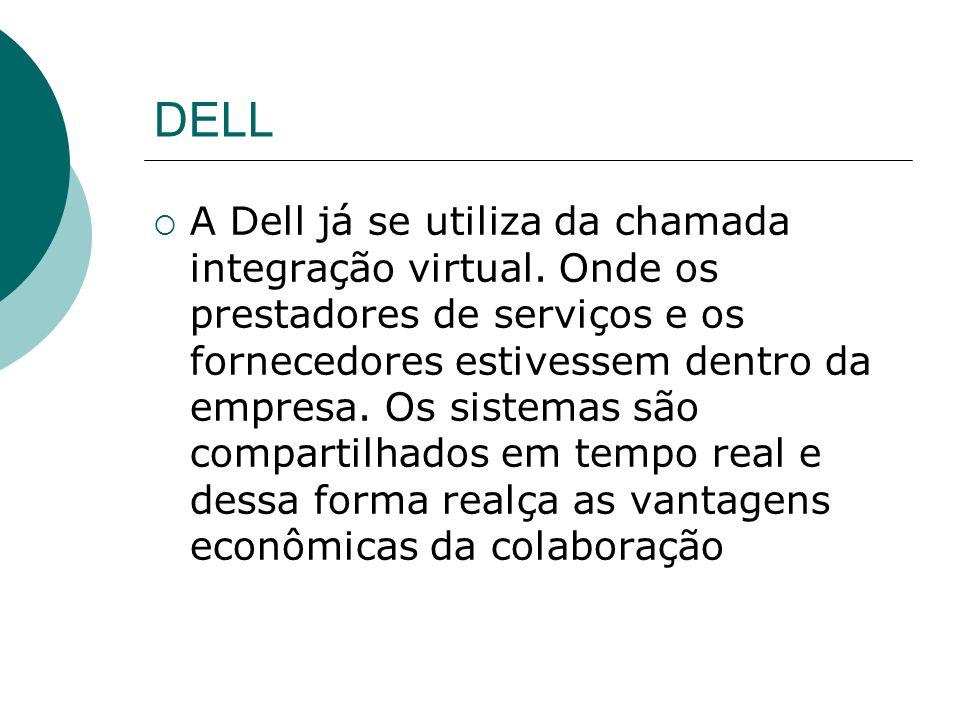 DELL A Dell já se utiliza da chamada integração virtual. Onde os prestadores de serviços e os fornecedores estivessem dentro da empresa. Os sistemas s