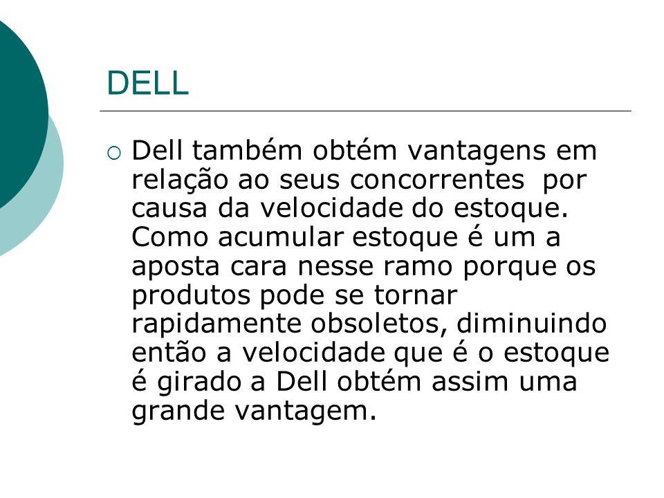 DELL Dell também obtém vantagens em relação ao seus concorrentes por causa da velocidade do estoque. Como acumular estoque é um a aposta cara nesse ra