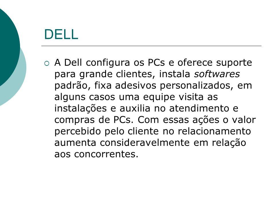 DELL A Dell configura os PCs e oferece suporte para grande clientes, instala softwares padrão, fixa adesivos personalizados, em alguns casos uma equip