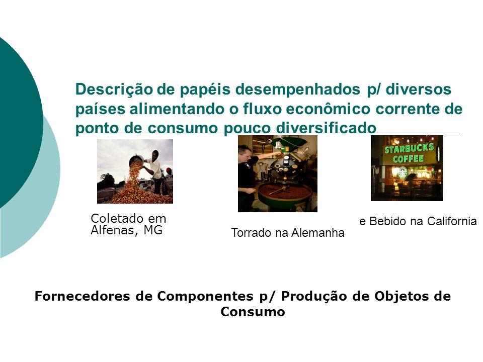 Coletado em Alfenas, MG Torrado na Alemanha e Bebido na California Fornecedores de Componentes p/ Produção de Objetos de Consumo Descrição de papéis d