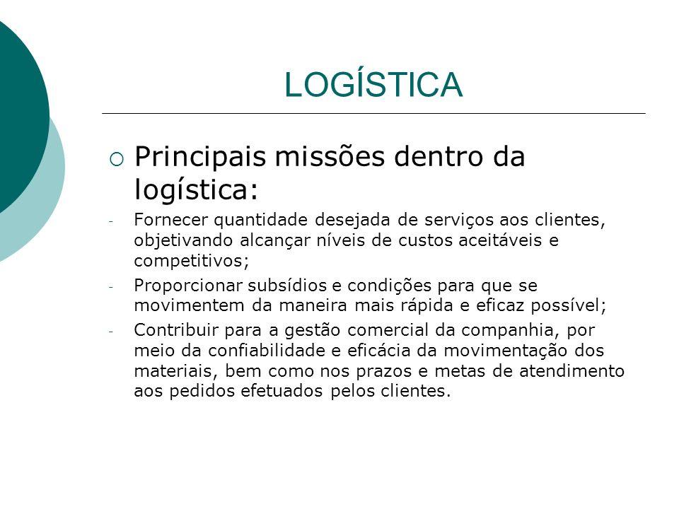 LOGÍSTICA Principais missões dentro da logística: - Fornecer quantidade desejada de serviços aos clientes, objetivando alcançar níveis de custos aceit