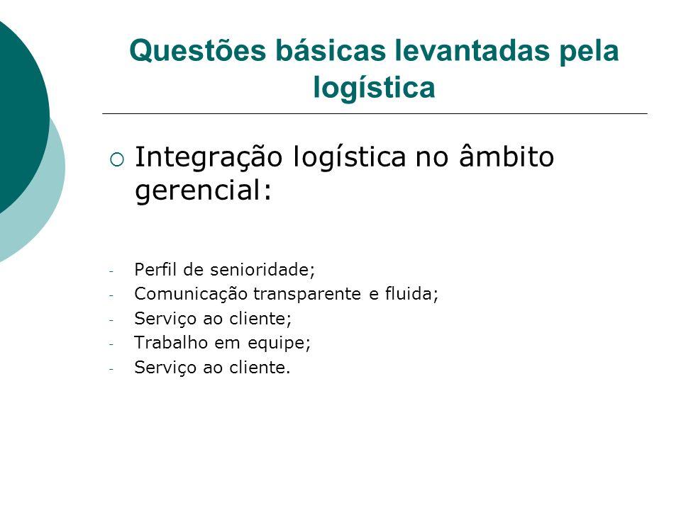 Questões básicas levantadas pela logística Integração logística no âmbito gerencial: - Perfil de senioridade; - Comunicação transparente e fluida; - S