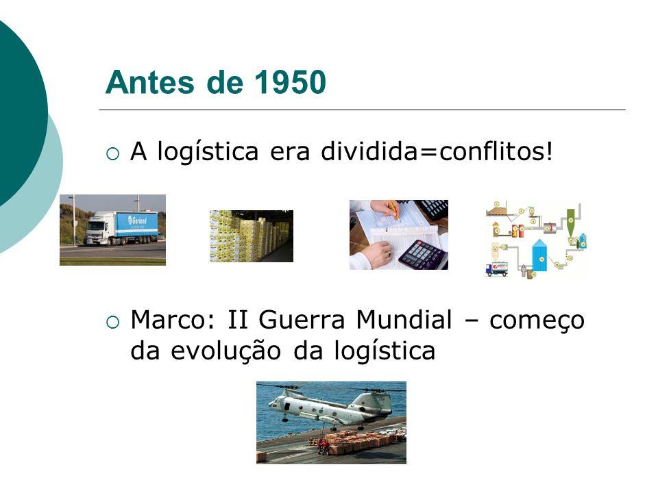 Antes de 1950 A logística era dividida=conflitos! Marco: II Guerra Mundial – começo da evolução da logística