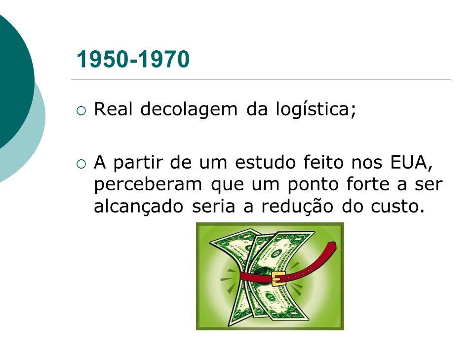 1950-1970 Real decolagem da logística; A partir de um estudo feito nos EUA, perceberam que um ponto forte a ser alcançado seria a redução do custo.