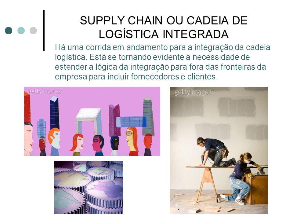 SUPPLY CHAIN OU CADEIA DE LOGÍSTICA INTEGRADA Há uma corrida em andamento para a integração da cadeia logística. Está se tornando evidente a necessida