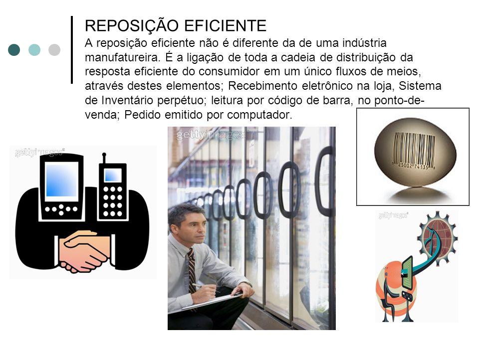 REPOSIÇÃO EFICIENTE A reposição eficiente não é diferente da de uma indústria manufatureira. É a ligação de toda a cadeia de distribuição da resposta