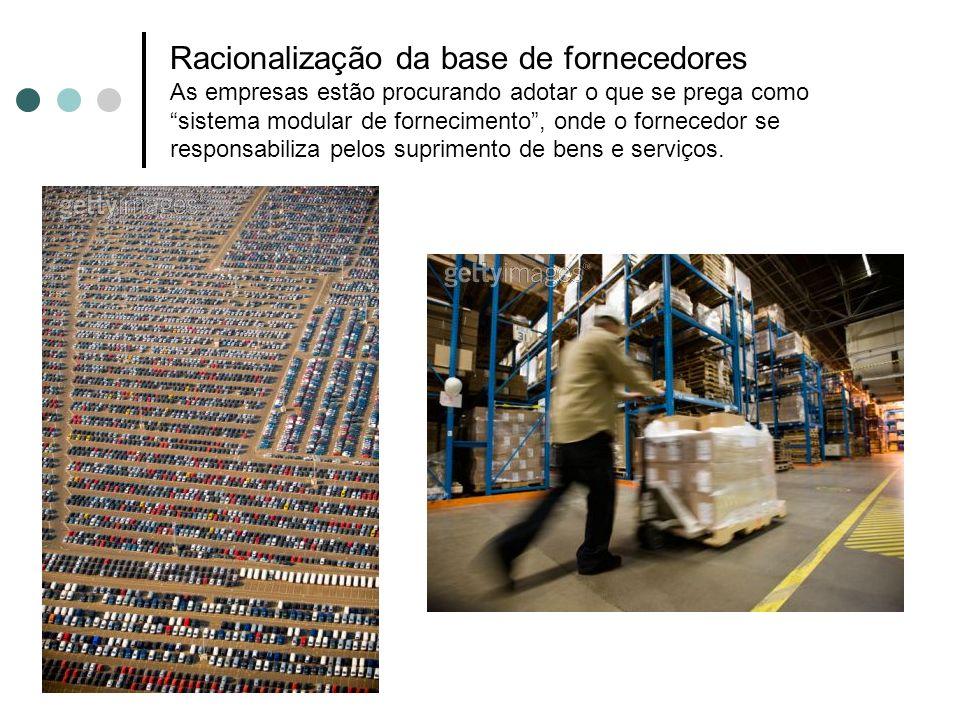 Racionalização da base de fornecedores As empresas estão procurando adotar o que se prega como sistema modular de fornecimento, onde o fornecedor se r