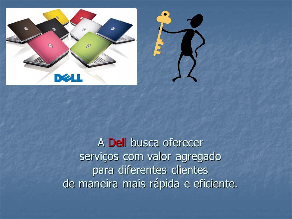 A Dell busca oferecer serviços com valor agregado para diferentes clientes de maneira mais rápida e eficiente.