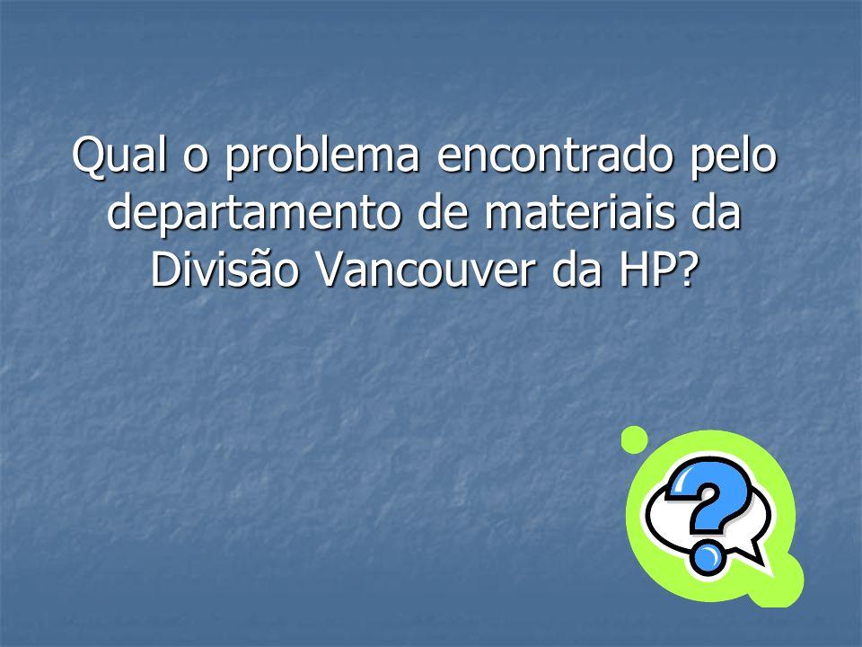 Qual o problema encontrado pelo departamento de materiais da Divisão Vancouver da HP?