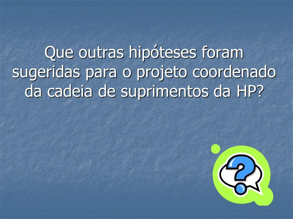 Que outras hipóteses foram sugeridas para o projeto coordenado da cadeia de suprimentos da HP?