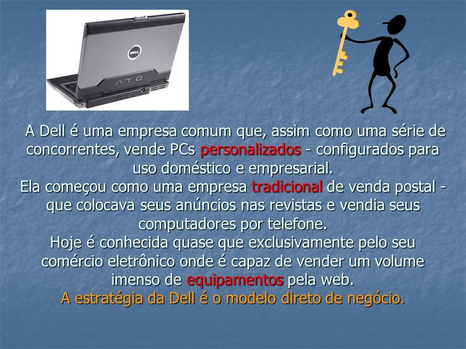 A Dell é uma empresa comum que, assim como uma série de concorrentes, vende PCs personalizados - configurados para uso doméstico e empresarial. Ela co