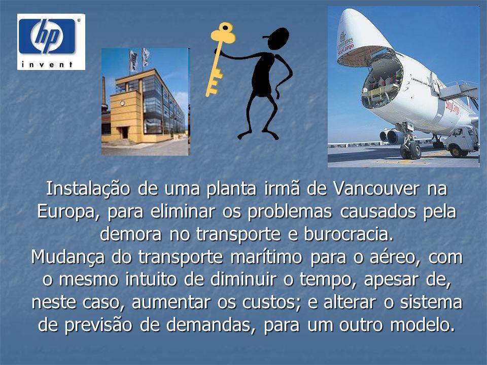 Instalação de uma planta irmã de Vancouver na Europa, para eliminar os problemas causados pela demora no transporte e burocracia. Mudança do transport