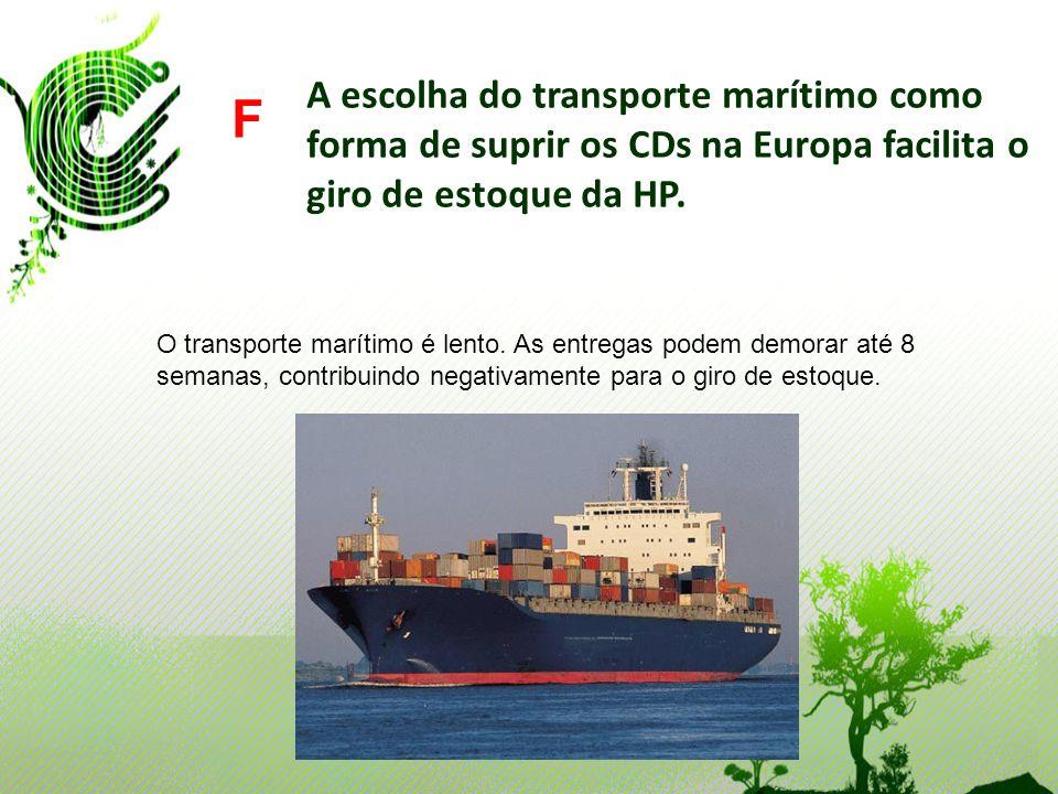 A escolha do transporte marítimo como forma de suprir os CDs na Europa facilita o giro de estoque da HP. F O transporte marítimo é lento. As entregas