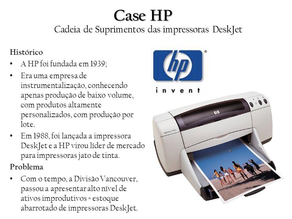 Case HP Histórico A HP foi fundada em 1939; Era uma empresa de instrumentalização, conhecendo apenas produção de baixo volume, com produtos altamente